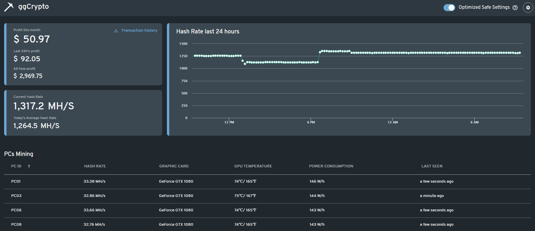 A view of mining stats through ggCrypto once the service is set