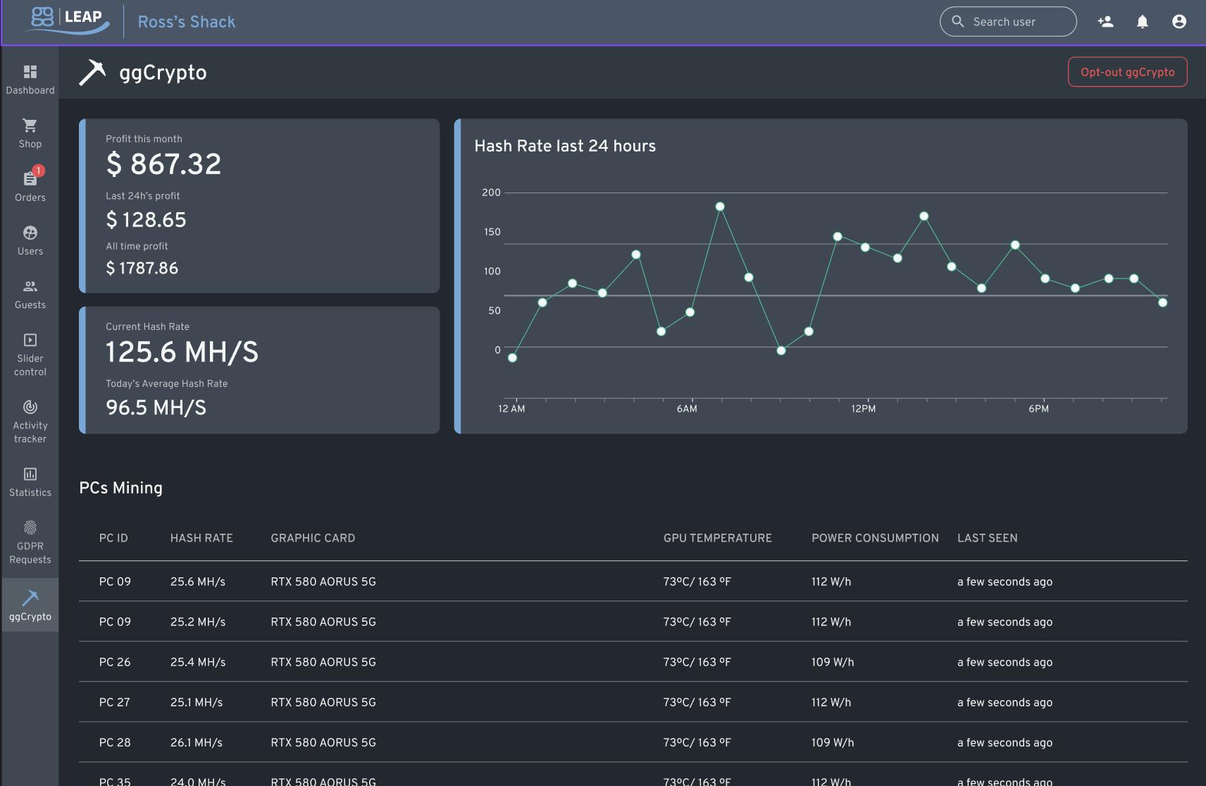 ggCrypto includes GPU temperature and hashrate monitoring solutions